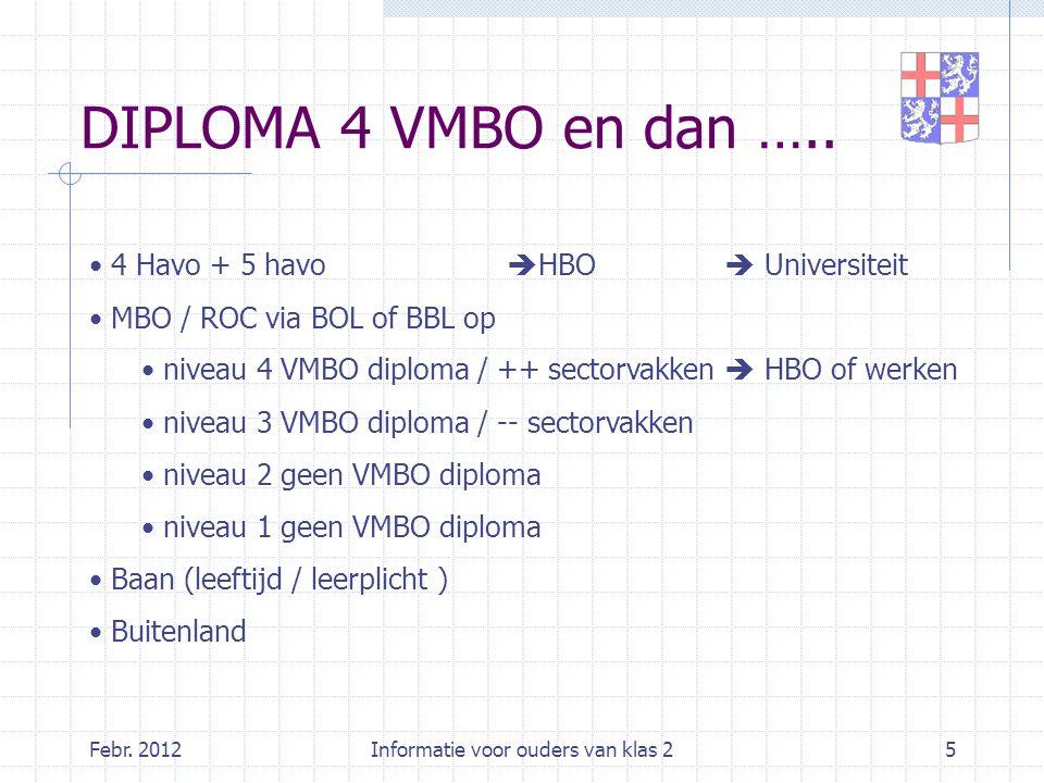 Febr. 2012Informatie voor ouders van klas 25 DIPLOMA 4 VMBO en dan …..