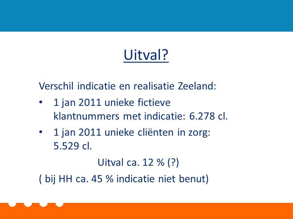 Uitval? Verschil indicatie en realisatie Zeeland: 1 jan 2011 unieke fictieve klantnummers met indicatie: 6.278 cl. 1 jan 2011 unieke cliënten in zorg: