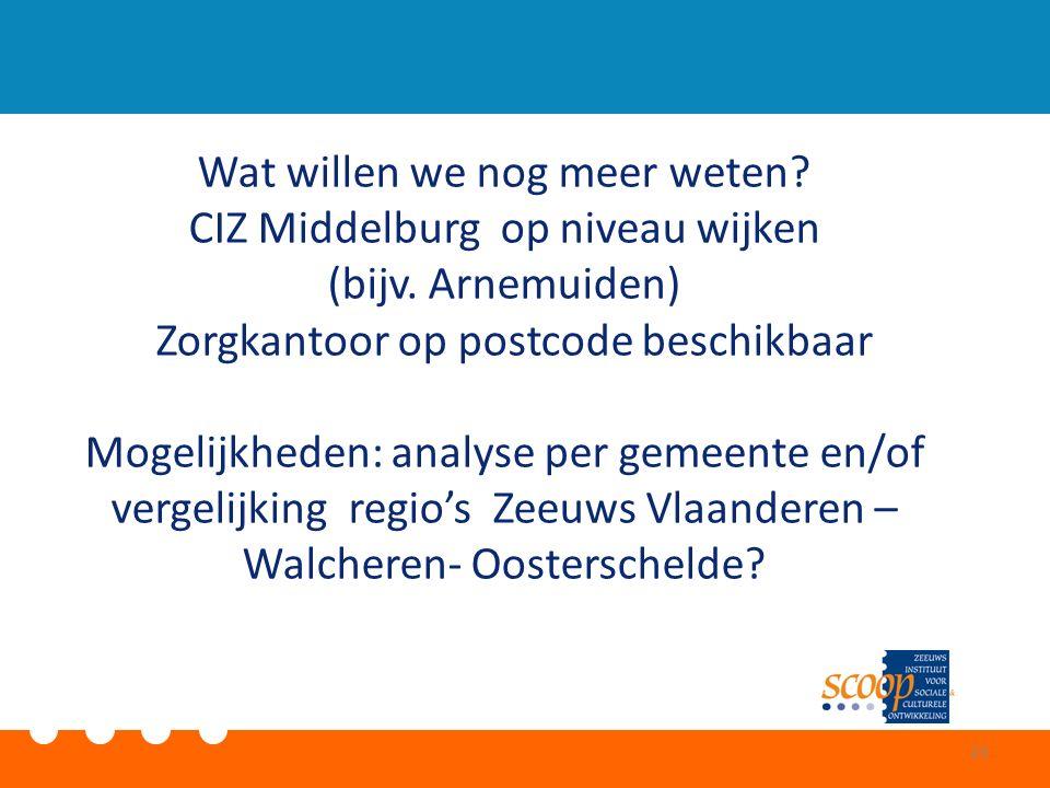 Wat willen we nog meer weten? CIZ Middelburg op niveau wijken (bijv. Arnemuiden) Zorgkantoor op postcode beschikbaar Mogelijkheden: analyse per gemeen