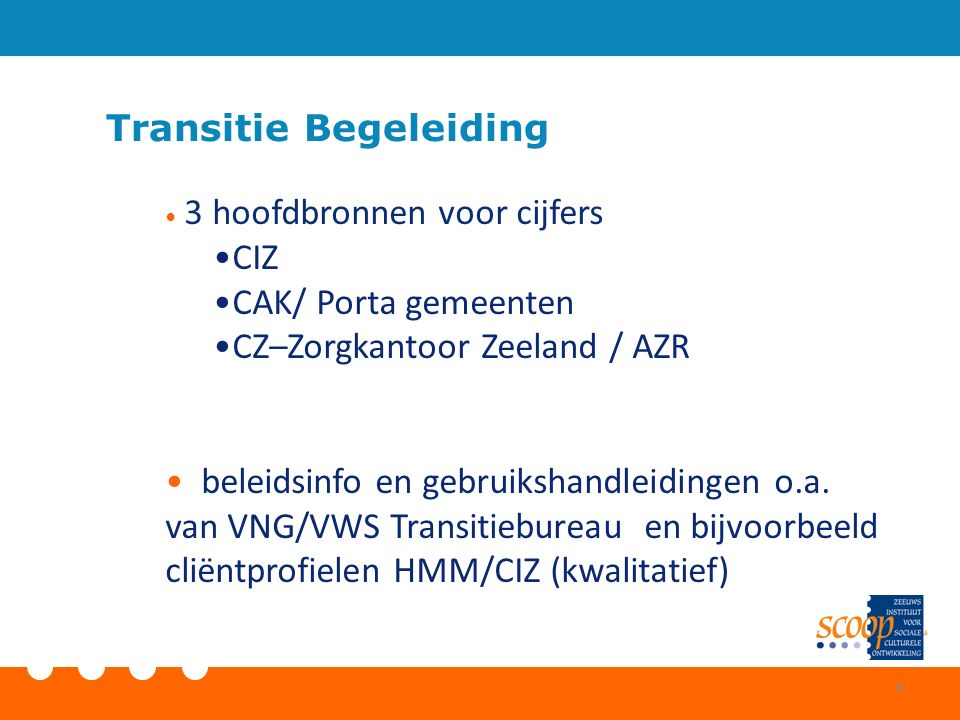 Transitie Begeleiding 3 hoofdbronnen voor cijfers CIZ CAK/ Porta gemeenten CZ–Zorgkantoor Zeeland / AZR beleidsinfo en gebruikshandleidingen o.a. van