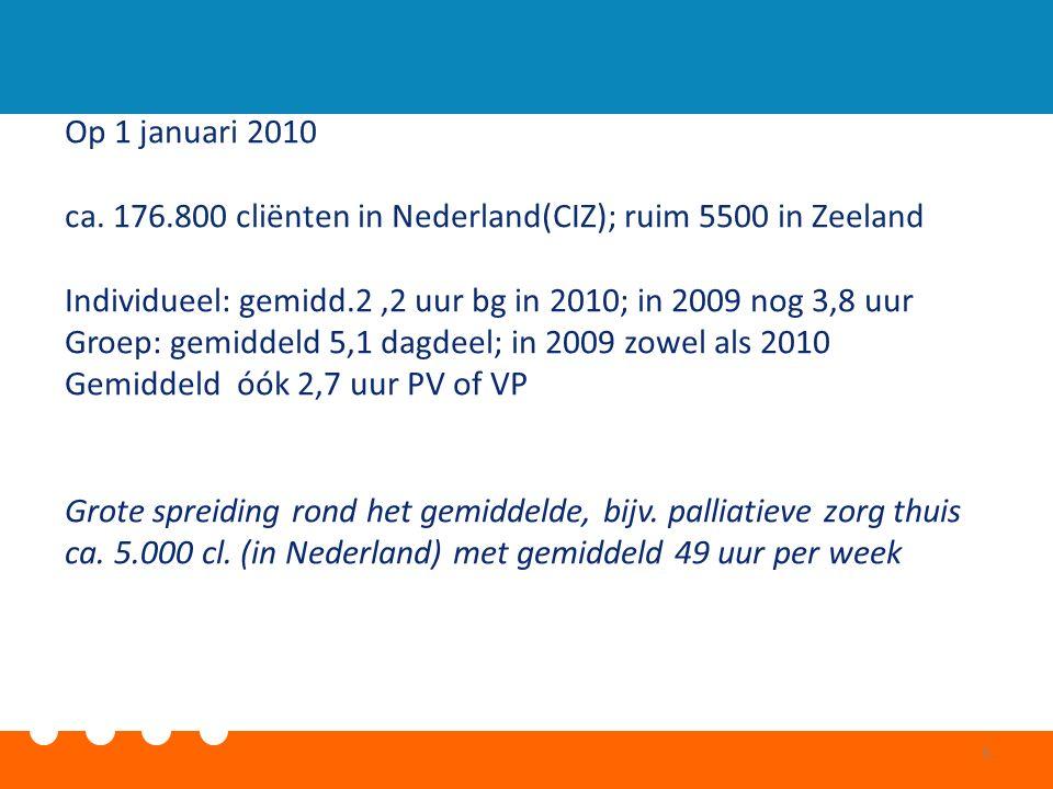 Op 1 januari 2010 ca. 176.800 cliënten in Nederland(CIZ); ruim 5500 in Zeeland Individueel: gemidd.2,2 uur bg in 2010; in 2009 nog 3,8 uur Groep: gemi