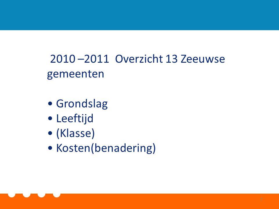 2010 –2011 Overzicht 13 Zeeuwse gemeenten Grondslag Leeftijd (Klasse) Kosten(benadering) 7