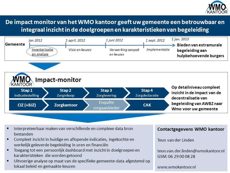 De impact monitor van het WMO kantoor geeft uw gemeente een betrouwbaar en integraal inzicht in de doelgroepen en karakteristieken van begeleiding Jan