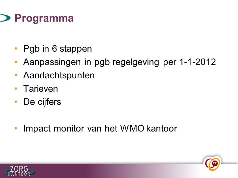 Programma Pgb in 6 stappen Aanpassingen in pgb regelgeving per 1-1-2012 Aandachtspunten Tarieven De cijfers Impact monitor van het WMO kantoor