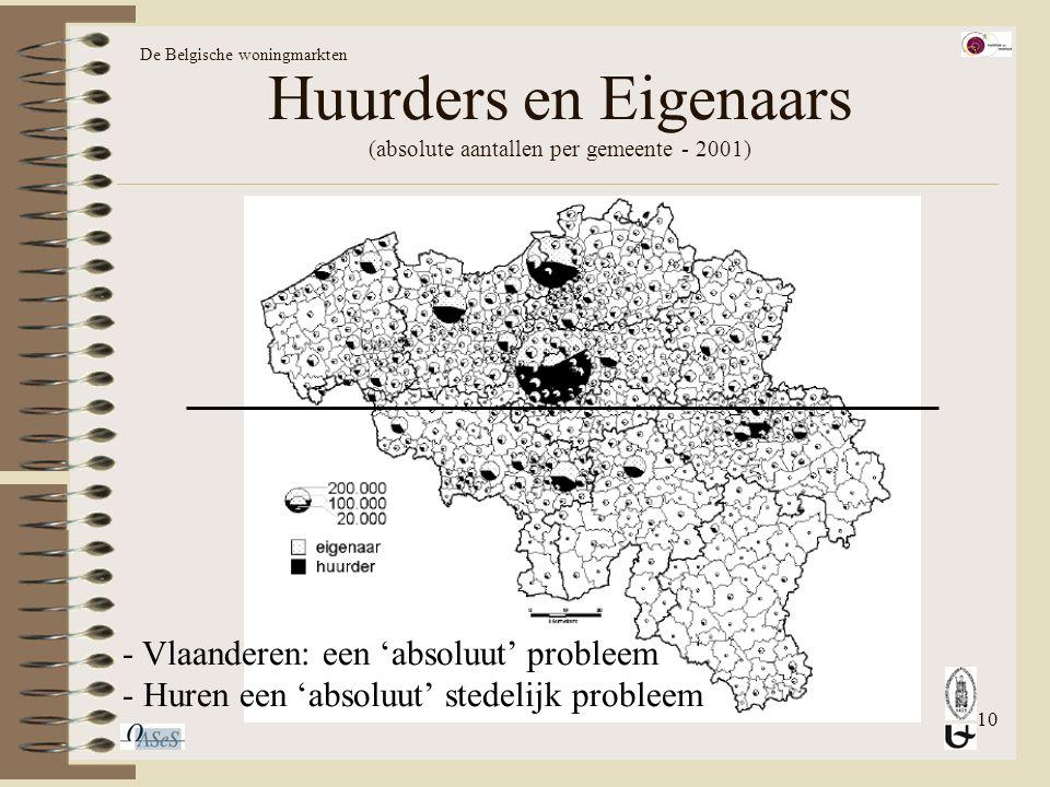 10 Huurders en Eigenaars (absolute aantallen per gemeente - 2001) De Belgische woningmarkten - Vlaanderen: een 'absoluut' probleem - Huren een 'absoluut' stedelijk probleem