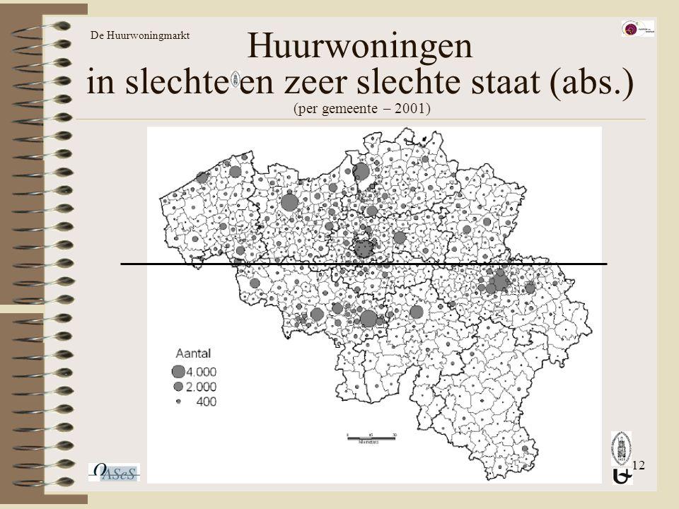 12 Huurwoningen in slechte en zeer slechte staat (abs.) (per gemeente – 2001) De Huurwoningmarkt