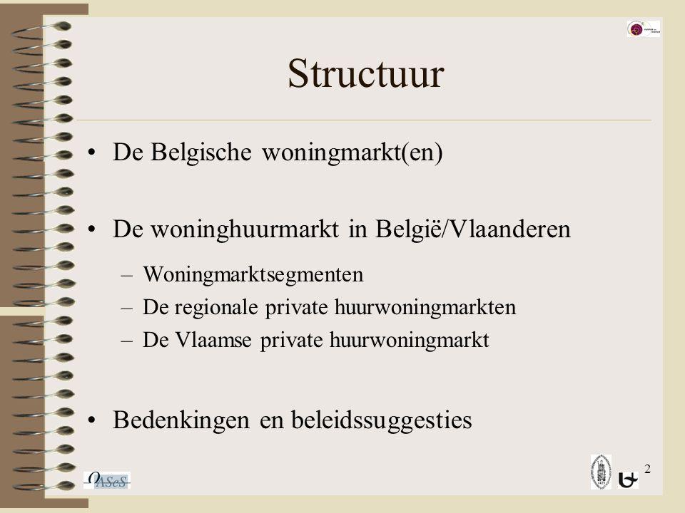 2 Structuur De Belgische woningmarkt(en) De woninghuurmarkt in België/Vlaanderen –Woningmarktsegmenten –De regionale private huurwoningmarkten –De Vlaamse private huurwoningmarkt Bedenkingen en beleidssuggesties