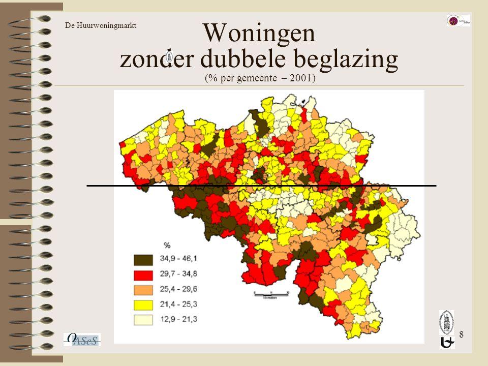 8 Woningen zonder dubbele beglazing (% per gemeente – 2001) De Huurwoningmarkt