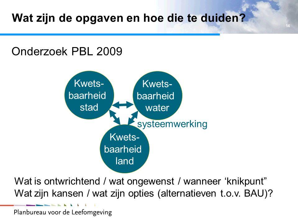 14 Wat zijn de opgaven en hoe die te duiden? Onderzoek PBL 2009 Kwets- baarheid stad Kwets- baarheid water Kwets- baarheid land systeemwerking Wat is