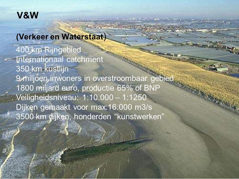 6 (Verkeer en Waterstaat ) V&W 400 km Rijngebied Internationaal catchment 350 km kustlijn 9 miljoen inwoners in overstroombaar gebied 1800 miljard eur