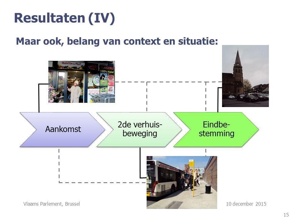 Vlaams Parlement, Brussel 10 december 2015 Resultaten (IV) Maar ook, belang van context en situatie: 15 Aankomst 2de verhuis- beweging Eindbe- stemming
