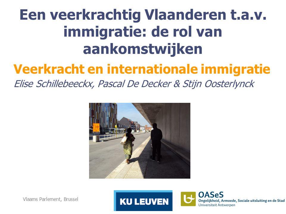 Vlaams Parlement, Brussel 10 december 2015 Onderzoeksvraag en hypothese Onderzoeksvraag= Hoe kan de Vlaamse ruimte veerkrachtig worden gemaakt voor de instroom van migranten.