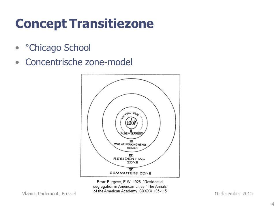 Vlaams Parlement, Brussel 10 december 2015 Concept Transitiezone Zone waar migranten terecht komen = urban zone of transition Deze transitiezone (aankomstzone) vervult dubbele functie: –Toegangspoort –Transitiefunctie (sociale mobiliteit) 5