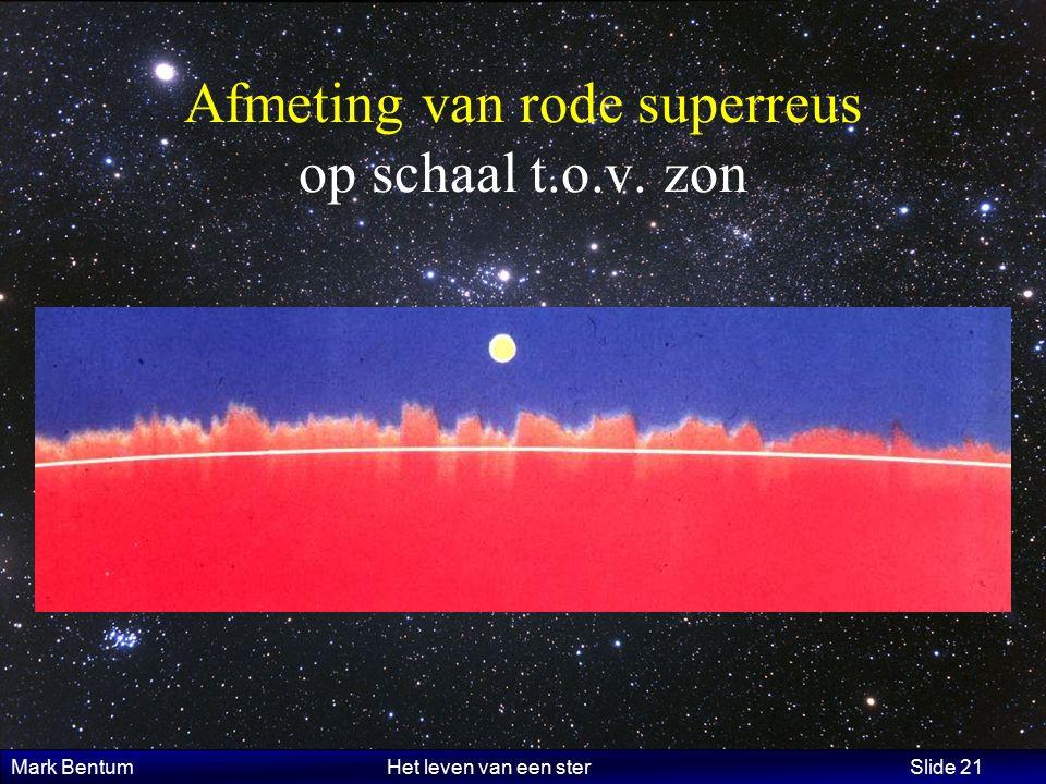 Mark Bentum Het leven van een ster Slide 21 Afmeting van rode superreus op schaal t.o.v. zon