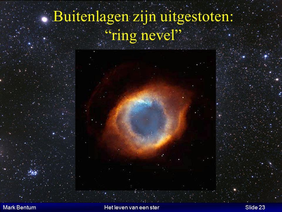 Mark Bentum Het leven van een ster Slide 23 Buitenlagen zijn uitgestoten: ring nevel