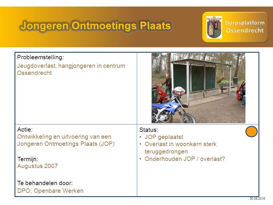 30.05.2016 Probleemstelling: Actie: DPO, Openbare Werken Status: JOP geplaatst Overlast in woonkern sterk teruggedrongen Onderhouden JOP / overlast? T