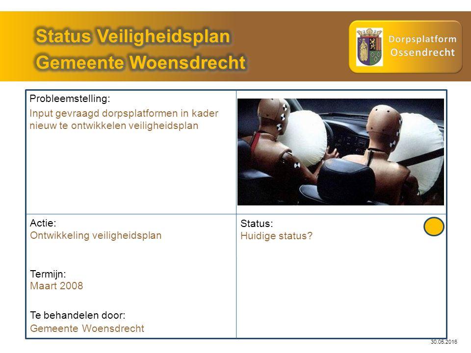 30.05.2016 Probleemstelling: Actie: Gemeente Woensdrecht Status: Huidige status? Te behandelen door: Input gevraagd dorpsplatformen in kader nieuw te