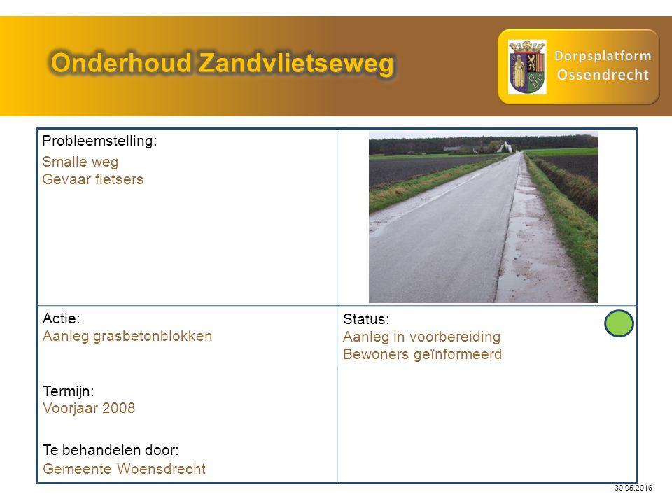 30.05.2016 Probleemstelling: Actie: Gemeente Woensdrecht Status: Te behandelen door: Smalle weg Gevaar fietsers Termijn: Voorjaar 2008 Aanleg grasbeto