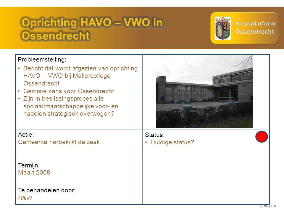 30.05.2016 Probleemstelling: Actie: B&W Status: Huidige status? Te behandelen door: Bericht dat wordt afgezien van oprichting HAVO – VWO bij Mollercol