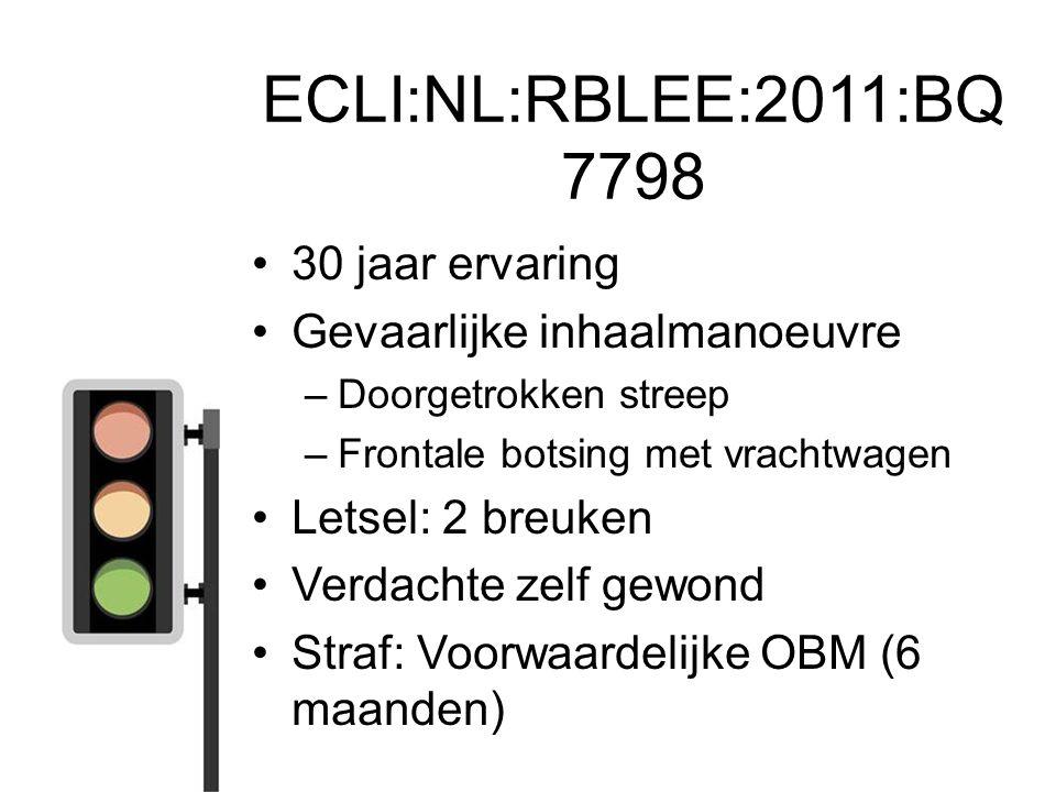 ECLI:NL:RBLEE:2011:BQ 7798 30 jaar ervaring Gevaarlijke inhaalmanoeuvre –Doorgetrokken streep –Frontale botsing met vrachtwagen Letsel: 2 breuken Verdachte zelf gewond Straf: Voorwaardelijke OBM (6 maanden)