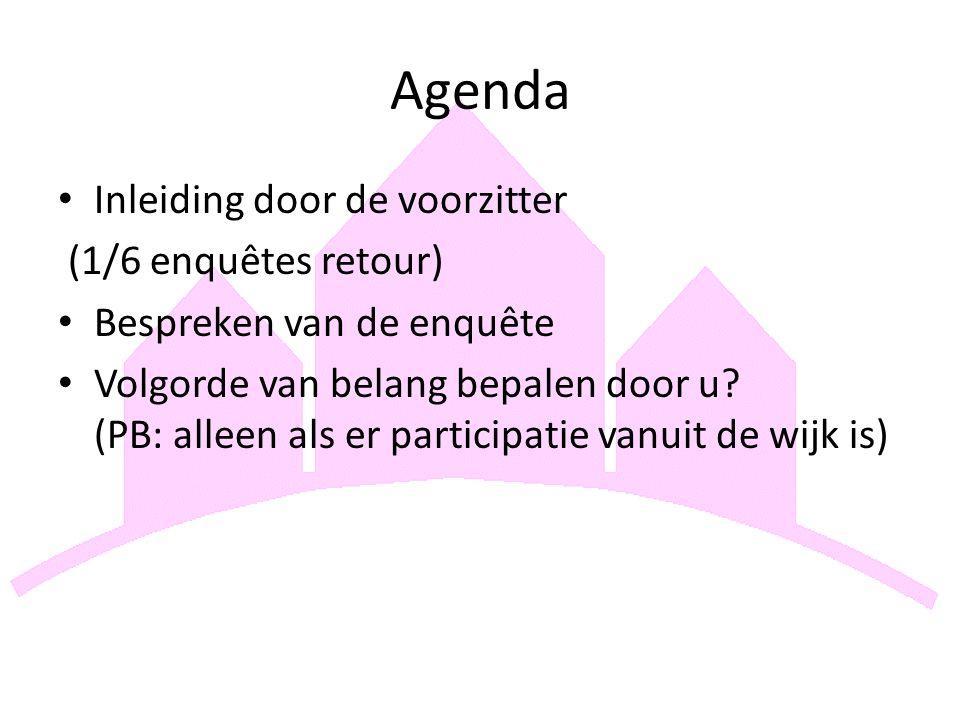 Agenda Inleiding door de voorzitter (1/6 enquêtes retour) Bespreken van de enquête Volgorde van belang bepalen door u.