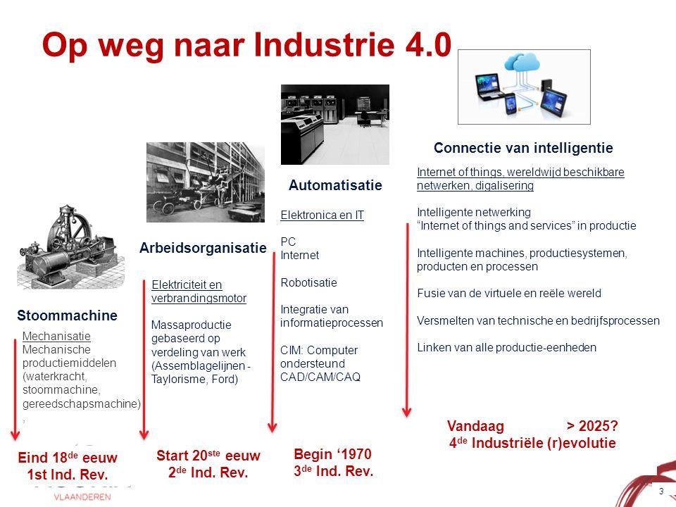 Op weg naar Industrie 4.0 3 Stoommachine Arbeidsorganisatie Automatisatie Connectie van intelligentie Vandaag > 2025.