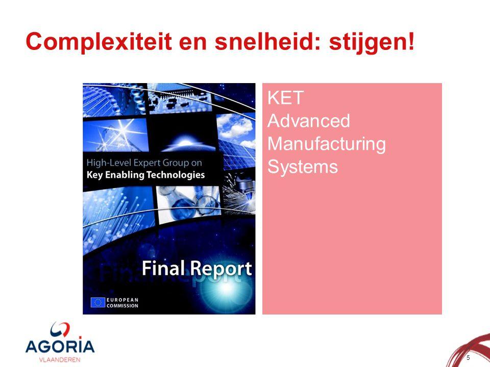 Complexiteit en snelheid: stijgen! 5 KET Advanced Manufacturing Systems