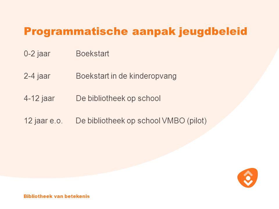 Programmatische aanpak jeugdbeleid 0-2 jaar Boekstart 2-4 jaar Boekstart in de kinderopvang 4-12 jaar De bibliotheek op school 12 jaar e.o.