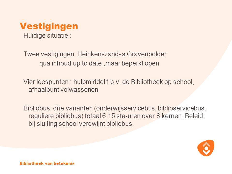 Vestigingen Huidige situatie : Twee vestigingen: Heinkenszand- s Gravenpolder qua inhoud up to date,maar beperkt open Vier leespunten : hulpmiddel t.b.v.