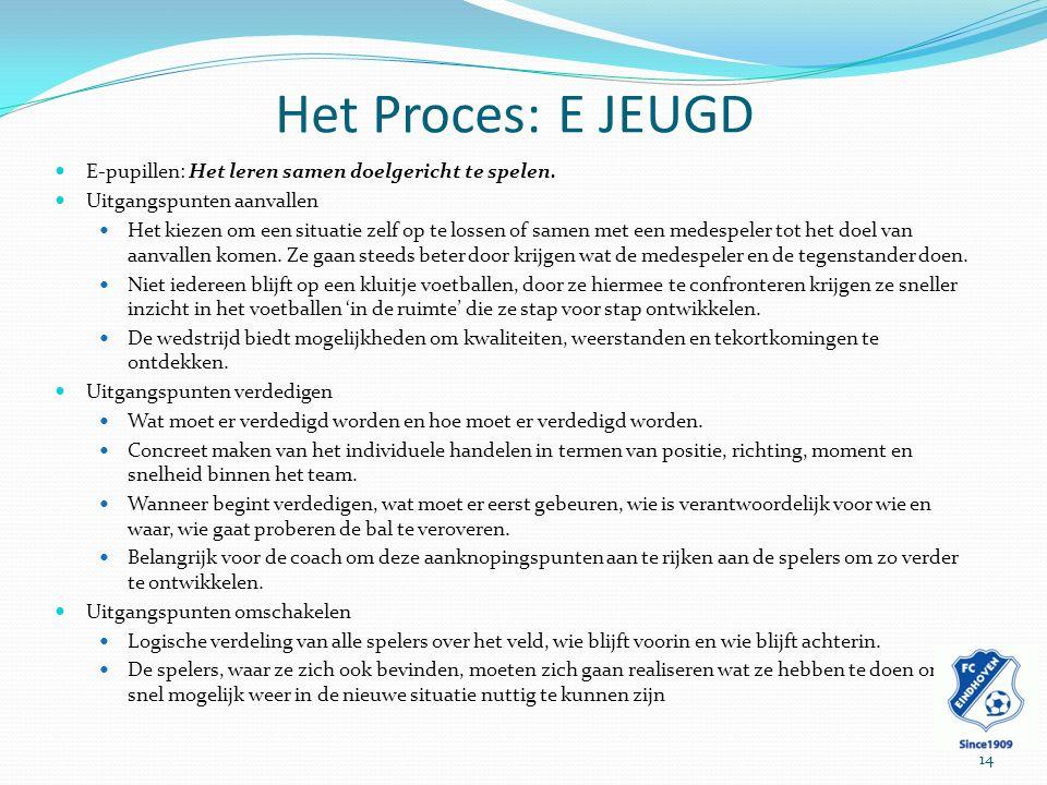 Het Proces: E JEUGD E-pupillen: Het leren samen doelgericht te spelen.
