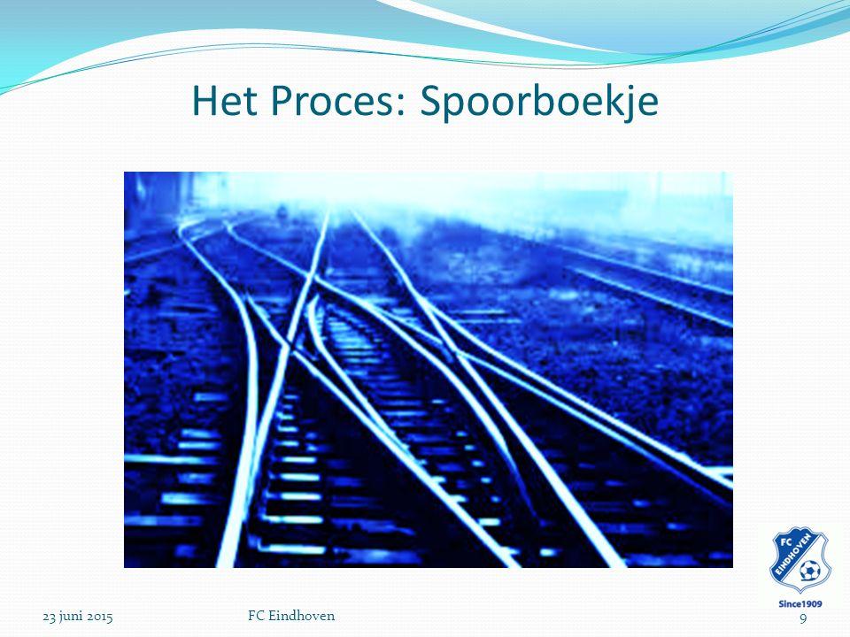 Het Proces: Spoorboekje 23 juni 2015FC Eindhoven9