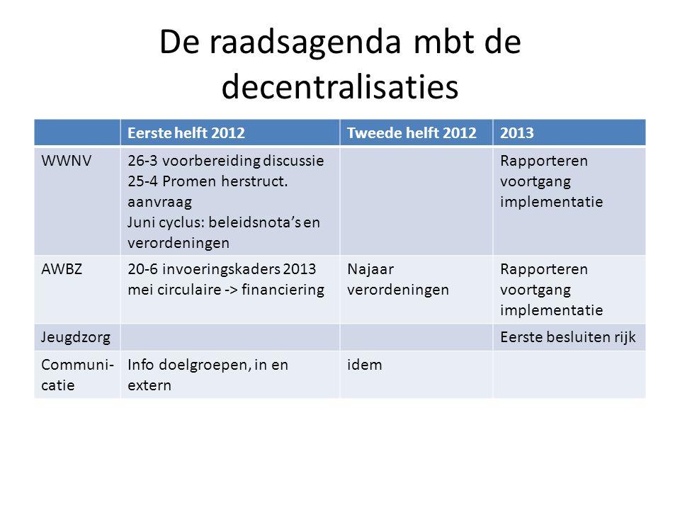 De raadsagenda mbt de decentralisaties Eerste helft 2012Tweede helft 20122013 WWNV26-3 voorbereiding discussie 25-4 Promen herstruct.