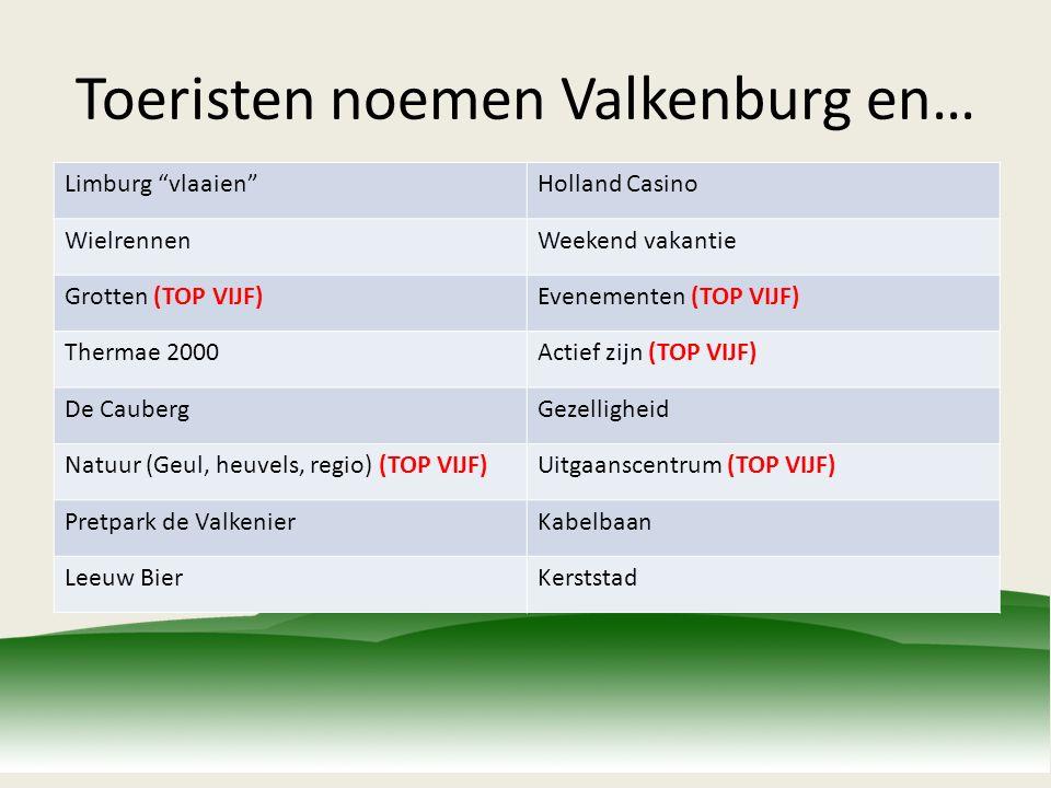 Toeristen noemen Valkenburg en… Limburg vlaaien Holland Casino WielrennenWeekend vakantie Grotten (TOP VIJF)Evenementen (TOP VIJF) Thermae 2000Actief zijn (TOP VIJF) De CaubergGezelligheid Natuur (Geul, heuvels, regio) (TOP VIJF)Uitgaanscentrum (TOP VIJF) Pretpark de ValkenierKabelbaan Leeuw BierKerststad