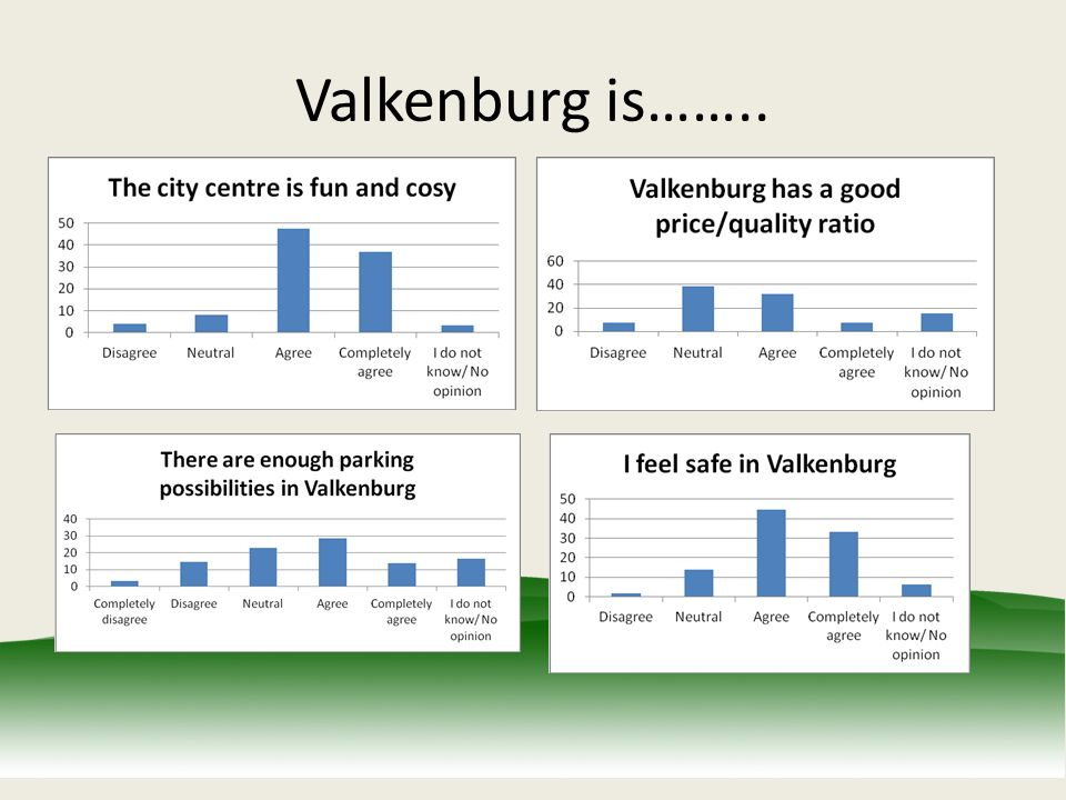 Valkenburg is……..