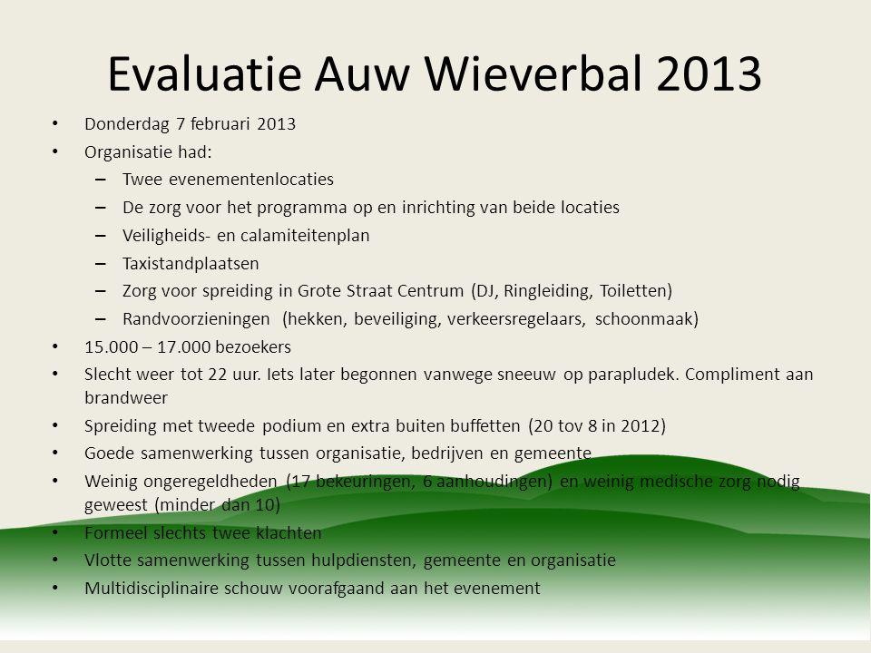 Evaluatie Auw Wieverbal 2013 Donderdag 7 februari 2013 Organisatie had: – Twee evenementenlocaties – De zorg voor het programma op en inrichting van b