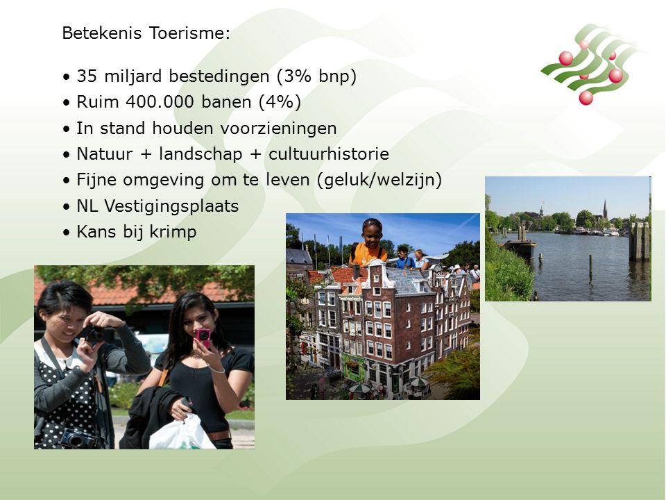 Betekenis Toerisme: 35 miljard bestedingen (3% bnp) Ruim 400.000 banen (4%) In stand houden voorzieningen Natuur + landschap + cultuurhistorie Fijne o