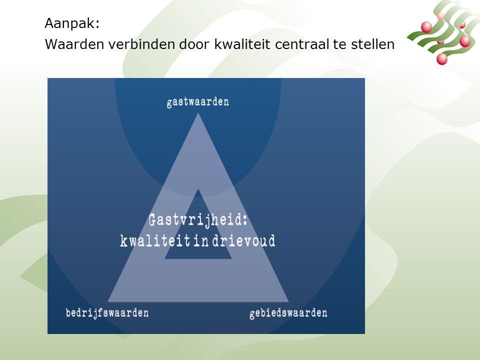 Aanpak: Waarden verbinden door kwaliteit centraal te stellen