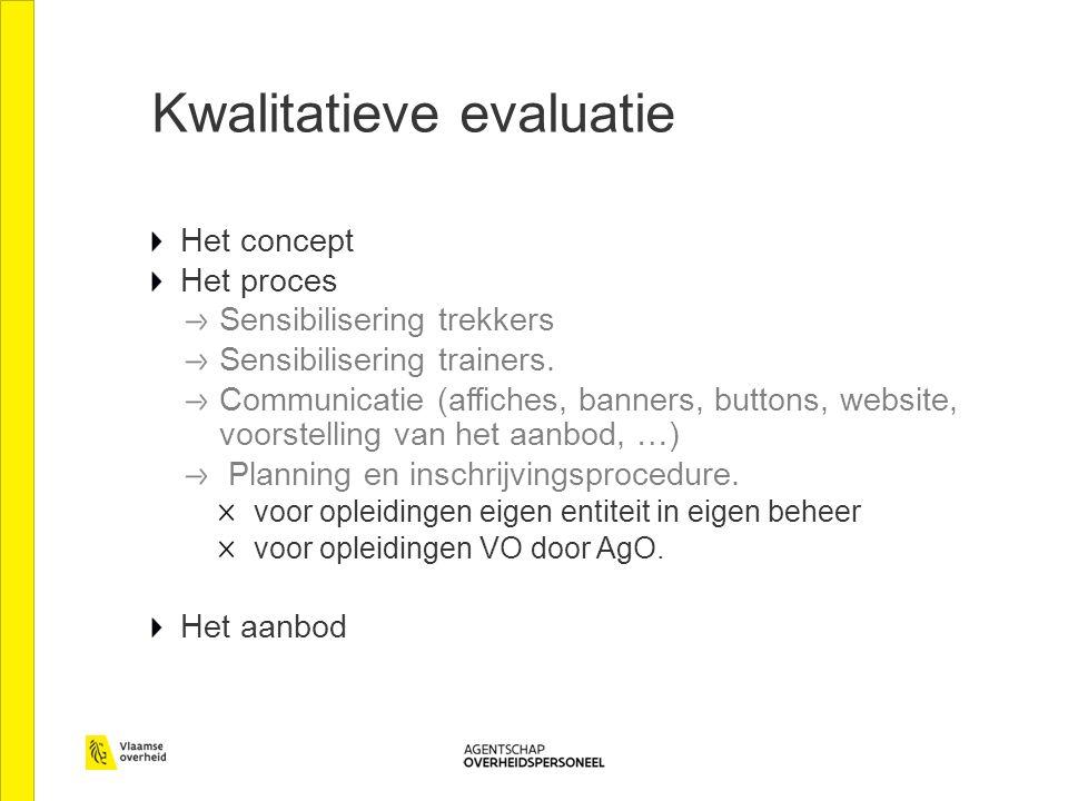 Kwalitatieve evaluatie Het concept Het proces Sensibilisering trekkers Sensibilisering trainers. Communicatie (affiches, banners, buttons, website, vo