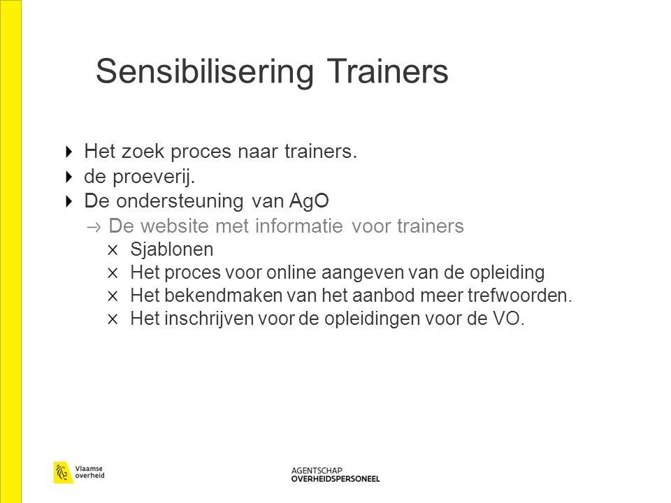 Sensibilisering Trainers Het zoek proces naar trainers. de proeverij. De ondersteuning van AgO De website met informatie voor trainers Sjablonen Het p