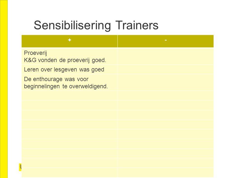 Sensibilisering Trainers +- Proeverij K&G vonden de proeverij goed. Leren over lesgeven was goed De enthourage was voor beginnelingen te overweldigend