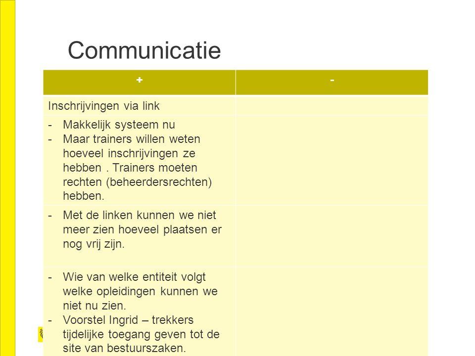 Communicatie +- Inschrijvingen via link -Makkelijk systeem nu -Maar trainers willen weten hoeveel inschrijvingen ze hebben. Trainers moeten rechten (b