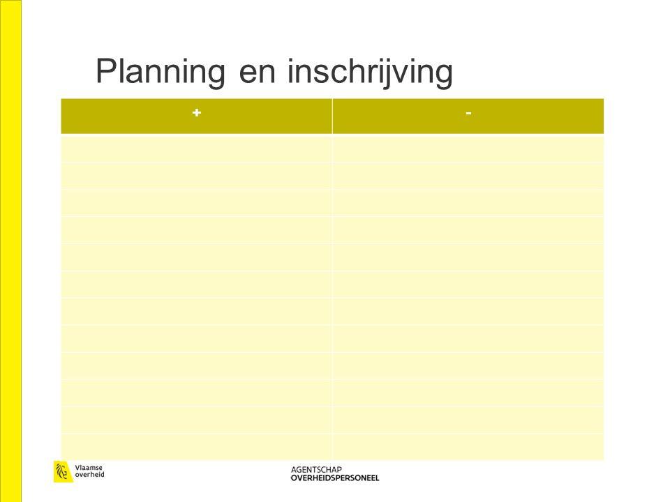 Planning en inschrijving +-