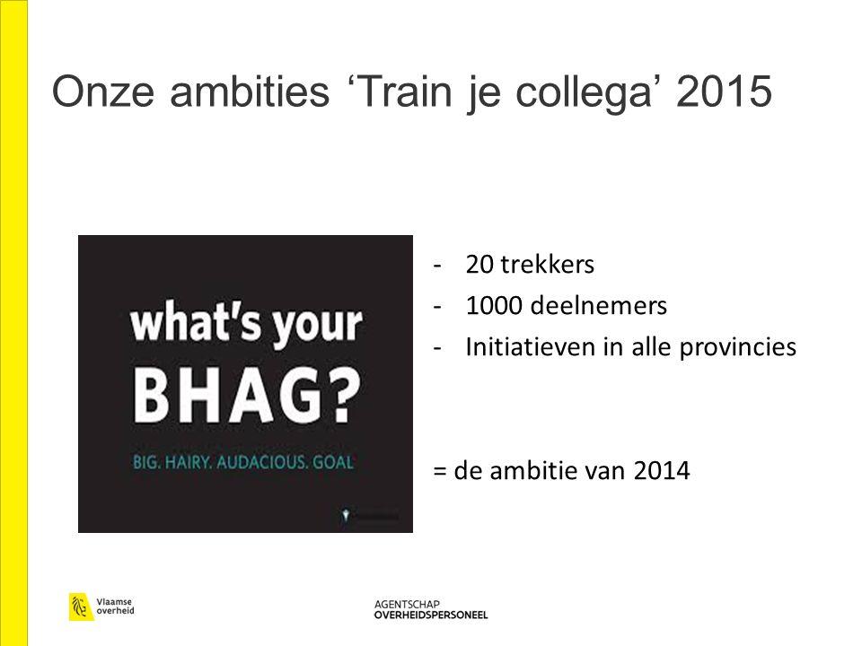 Onze ambities 'Train je collega' 2015 -20 trekkers -1000 deelnemers -Initiatieven in alle provincies = de ambitie van 2014