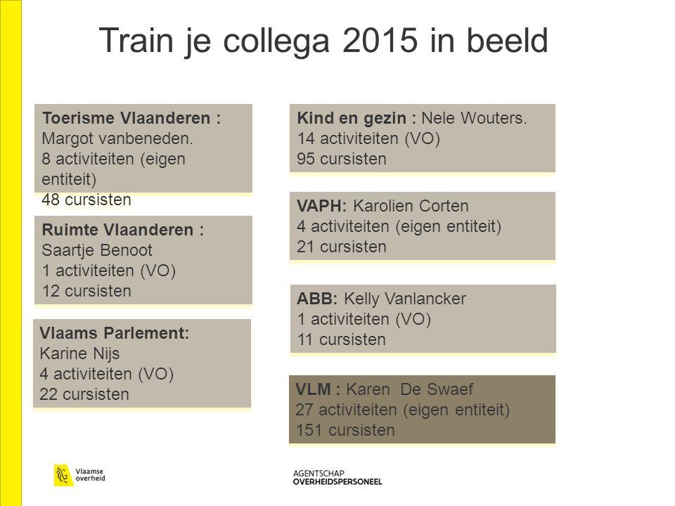 Train je collega 2015 in beeld Toerisme Vlaanderen : Margot vanbeneden. 8 activiteiten (eigen entiteit) 48 cursisten Toerisme Vlaanderen : Margot vanb