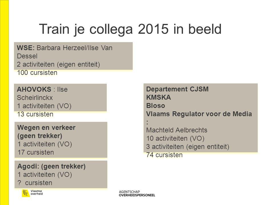 Train je collega 2015 in beeld WSE: Barbara Herzeel/Ilse Van Dessel 2 activiteiten (eigen entiteit) 100 cursisten WSE: Barbara Herzeel/Ilse Van Dessel
