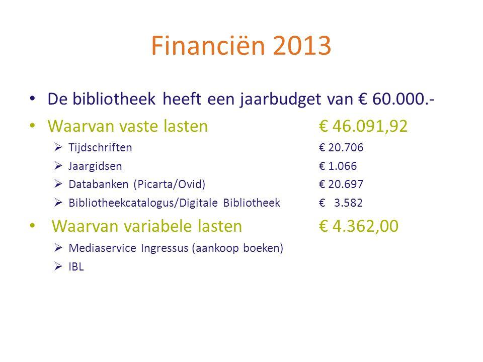 Financiën 2013 De bibliotheek heeft een jaarbudget van € 60.000.- Waarvan vaste lasten € 46.091,92  Tijdschriften € 20.706  Jaargidsen € 1.066  Dat