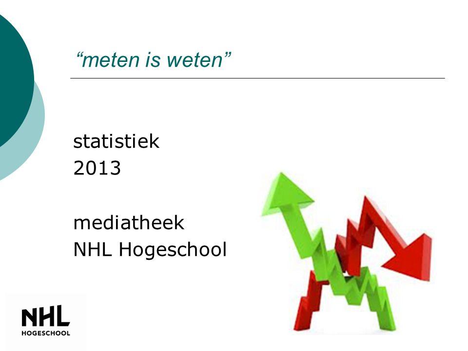 meten is weten statistiek 2013 mediatheek NHL Hogeschool