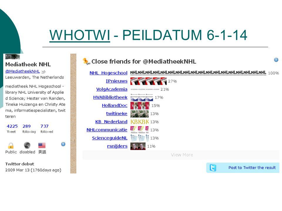 WHOTWIWHOTWI - PEILDATUM 6-1-14