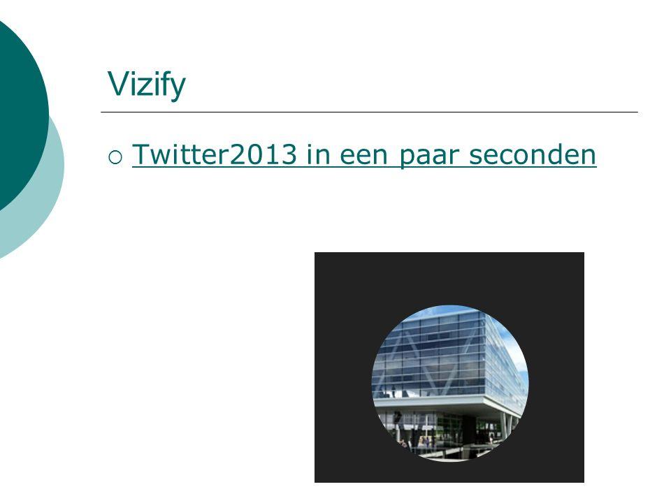 Vizify  Twitter2013 in een paar seconden Twitter2013 in een paar seconden