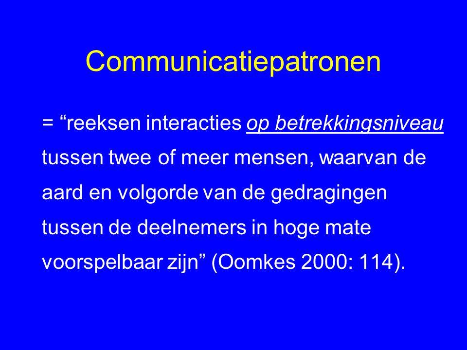 Communicatiepatronen = reeksen interacties op betrekkingsniveau tussen twee of meer mensen, waarvan de aard en volgorde van de gedragingen tussen de deelnemers in hoge mate voorspelbaar zijn (Oomkes 2000: 114).